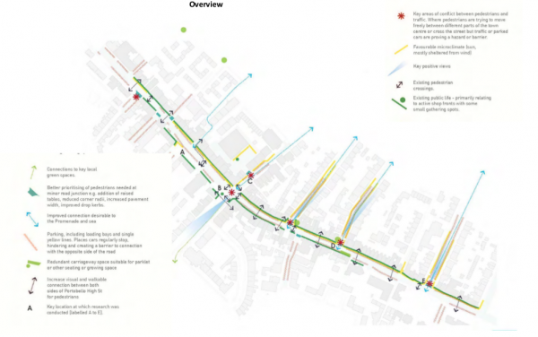 Portobello_Town_Centre_Guidance